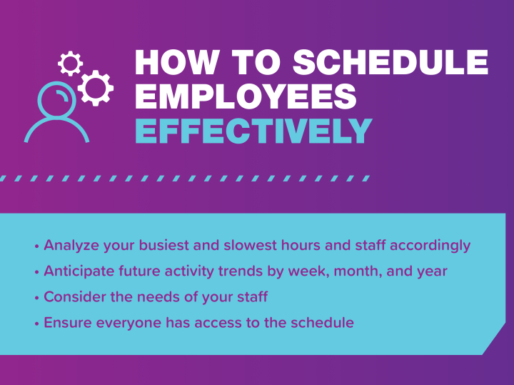 Graphic explaining how to schedule employees effectively, such as ensuring everyone has access to the schedule and considering the needs of staff.